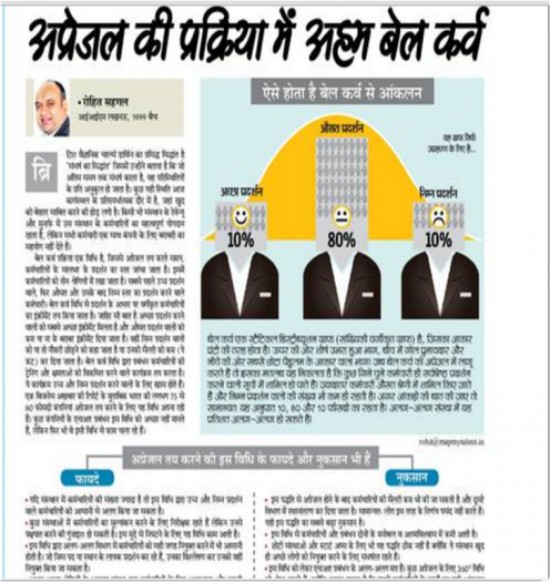 Bell Curve article Bhaskar Rohit Sehgal CEO MapMyTalent